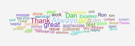 Q3 Customer Comment word cloud